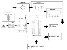 fire alarm system block diagram efcaviation com simple fire alarm circuit diagram at System Of A Fire Alarm Circuit Diagram