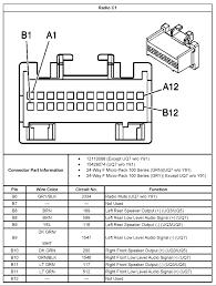 gmc envoy radio wiring diagram gmc envoy 2006 gmc stereo wiring diagram 2006 home wiring diagrams