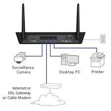 netgear wac104 100uks dual band 802 11ac wireless access point netgear small business 802 11ac wireless access point wac104