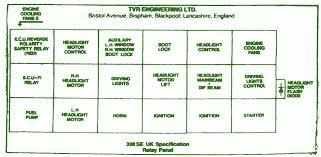 96 mercury sable fuse box diagram 96 automotive wiring diagrams 1989 tvr 350 fuse box diagram