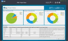 Project Budgeting Microsoft Dynamics Ax Style Erp