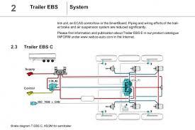 wabco ebs wiring diagram wabco image wiring diagram engineering mcpherson on wabco ebs wiring diagram