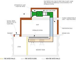 basement ventilation system. Basement Smoke Extract System Ventilation E