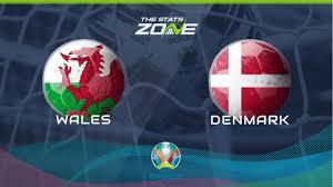 Galles Danimarca 2021 EURO 2020 Wales vs Denmark 2021 Highlights - YouTube