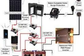 wiring diagrams for caravan solar system 4k wallpapers solar panel mounting hardware installation on rv roof at Caravan Solar Wiring Diagram