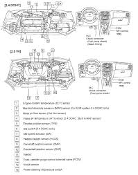 wiring diagram kia optima wiring diagrams and schematics 2001 kia optima liter automatic transmission the knock sensor