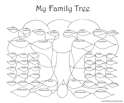 Human Family Tree Chart Family Tree Template Resources