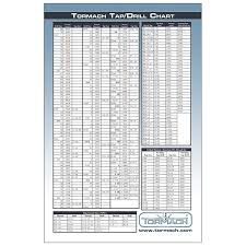 Decimal To Fraction Drill Chart 34378 Tap Drill Wall Chart