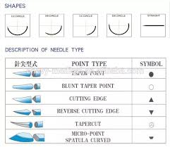 Surgical Needle Chart Keith Silk Suture Needles Buy Silk Suture Needles Silk Suture Surgical Suture Product On Alibaba Com