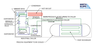chiller wiring diagram wiring library diagram a2 carrier chiller 30 gh wiring diagram at Carrier Chiller Wiring Diagram