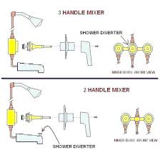 fix dripping tub faucet single handle how to fix a dripping tub faucet dripping bathtub faucet