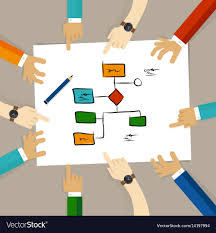 Flow Chart Process Decision Making Team Work On