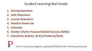 Student Learning Wall Guide Empowering Student Voice