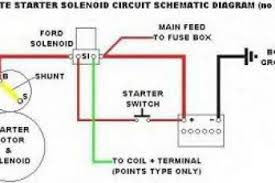 ford starter relay wiring diagram 4k wallpapers 1991 ford f150 starter solenoid wiring diagram at Ford Starter Solenoid Wiring Diagram
