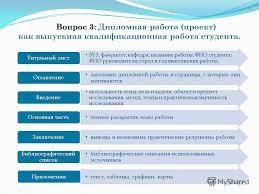 Презентация на тему Реферат как форма самостоятельной работы   выпускная квалификационная работа студента 15 Вопрос