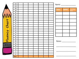 Oral Reading Fluency Chart