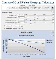 mortgage amortization comparison calculator free mortgage calculator mn the ultimate selection