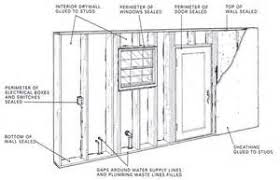 clayton manufactured homes electrical wiring diagram wiring home electrical wiring diagram on manufactured home electrical wiring