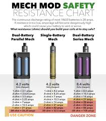Vape Resistance Chart Crew Vape Crewvape Twitter