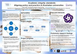Project History Academic Integrity Standards Project