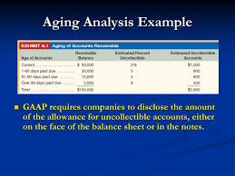 Aging Analysis Ppt Module 6 Powerpoint Presentation Id 1665030
