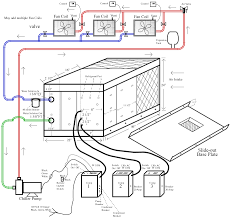 reznor heater wiring diagram schematics and wiring diagrams i 39 m a noobie heating ion archive the garage