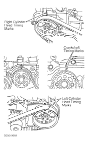 Subaru timing belt and water pump replacement 2 2L SOHC   YouTube likewise Timing belt replacement   DIY Tips   Subaru Forester Owners Forum in addition Agile Auto Winter Service Specials   NASIOC besides Subaru Timing Belt Replacement Tips   Advice   MDH MOTORS additionally  further SOLVED  Need timing belt diagram for 2001 Subaru forester   Fixya besides How To Replace Both Subaru Drive Belts   YouTube as well 09 '13  Timing belt inspection   Subaru Forester Owners Forum additionally 3 0 H6 Timing Chain and Guide Discussion   Page 12   Subaru besides  further . on 2006 subaru forester timing belt repment