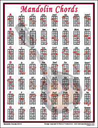 Em Mandolin Chord Charts Mandolin Chords Laminated Chart For Mandolin Players