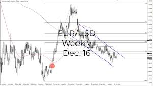 Eur Usd Yahoo Chart Eur Usd Technical Analysis For The Week Of December 16 2019 By Fxempire