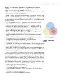 modern teaching essay english