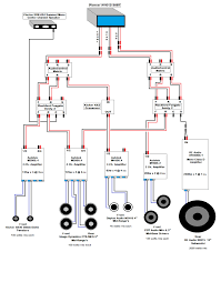 car audio crossover installation diagram car image need help active crossover setup will this work see on car audio crossover installation diagram