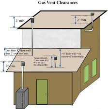 charleston home inspector discusses gas vents blue palmetto home inspection