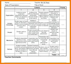 Rubric Template For Powerpoint Presentation