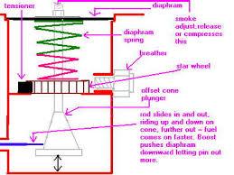 typical 300tdi engine power problems i