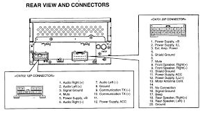 mitsubishi radio wiring diagram mitsubishi stereo wiring diagram wiring diagram and schematic design car stereo wiring diagrams and schematics mitsubishi