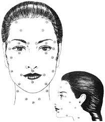Why Facial Massage Beauty Aficionado