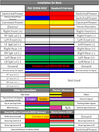 electrical wire color codes diagram pioneer radio wiring color code pioneer image aftermarket radio wiring harness color code aftermarket on pioneer