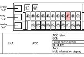 2003 envoy xl fuse diagram 2003 wiring diagram, schematic 2004 Suzuki Grand Vitara Fuse Box fuse box on a 2005 gmc envoy in addition delco map sensor diagram also fuse box 2004 suzuki grand vitara fuse box location
