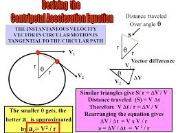 deriving the centripetal acceleration equation
