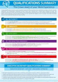 Quality Of Work Example Qualifications Summary Infographic Useful Info I Work At This
