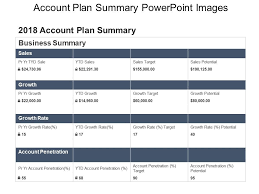 Account Plan Summary Powerpoint Images Powerpoint Slide