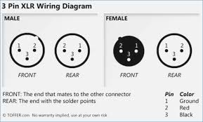 microphone cable wiring diagram americansilvercoins info Mic Jack Wiring Stereo Combo wiring diagram xlr cable wire microphone wiring diagram xlr