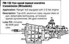 Ford Ranger Manual Transmissions At The Ranger Station