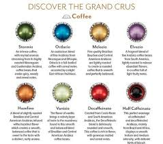 Printable Nespresso Coffee Chart I Couldnt Find Any Good Printable Charts With The