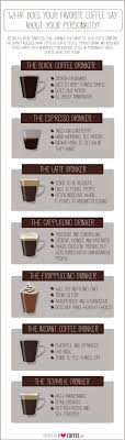 Espresso Drink Chart Apparently This Is What Your Favorite Coffee Drink Says