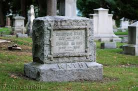 christian-rath-grave-2-peter-gaudet | LincolnConspirators.com