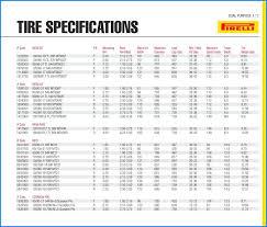 Motorcycle Tire Width Rim Size Chart Disrespect1st Com