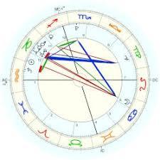 Cardi B Birth Chart Miller Mac Astro Databank