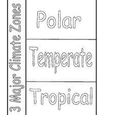 control essay climate control essay
