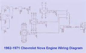 similiar diagram of 1970 nova keywords electrical wiring diagrams for 1971 nova wiring diagram website
